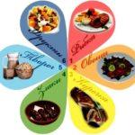 6 продуктов для укрепления здоровья простаты